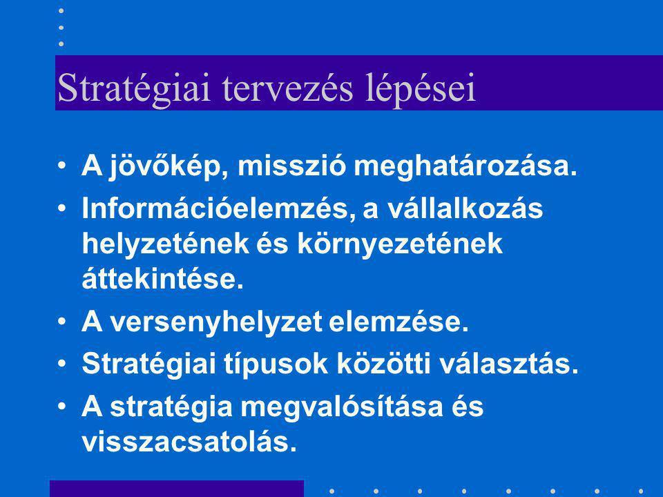 Mi a stratégiai tervezés? •A vállalati jövő formálását a vállalatok a környezettel való aktív kölcsönhatásban képzelik el. •Hosszútávú célok és a vers