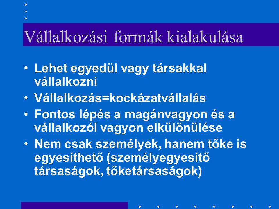 Vállalkozási formák •Történelmi megközelítés –Ókor –Középkor –XIX. sz. –Magyarország