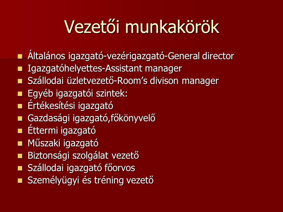 Vezetői munkakörök  Általános igazgató-vezérigazgató-General director  Igazgatóhelyettes-Assistant manager  Szállodai üzletvezető-Room's divison ma