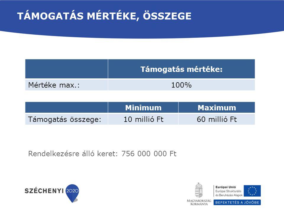 TÁMOGATÁS MÉRTÉKE, ÖSSZEGE Támogatás mértéke: Mértéke max.:100% MinimumMaximum Támogatás összege:10 millió Ft60 millió Ft Rendelkezésre álló keret: 75
