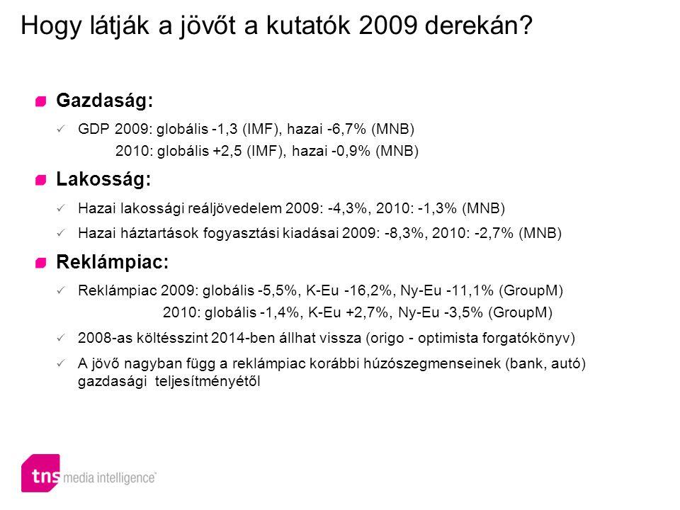 Gazdaság:  GDP 2009: globális -1,3 (IMF), hazai -6,7% (MNB) 2010: globális +2,5 (IMF), hazai -0,9% (MNB) Lakosság:  Hazai lakossági reáljövedelem 20