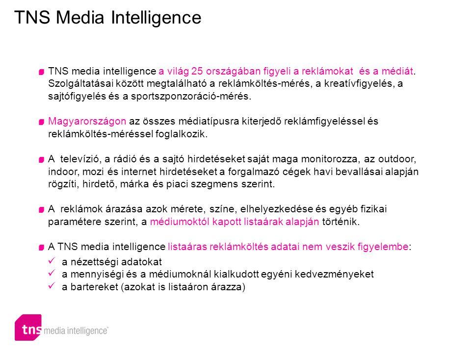TNS media intelligence a világ 25 országában figyeli a reklámokat és a médiát. Szolgáltatásai között megtalálható a reklámköltés-mérés, a kreatívfigye