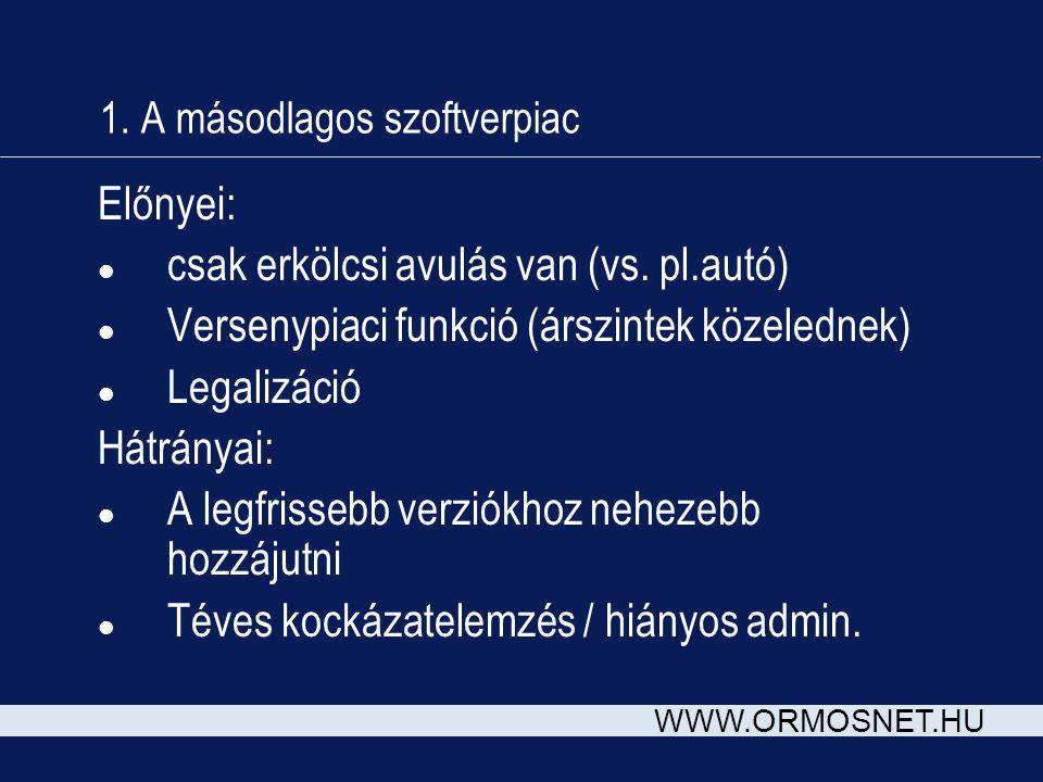 WWW.ORMOSNET.HU 2.
