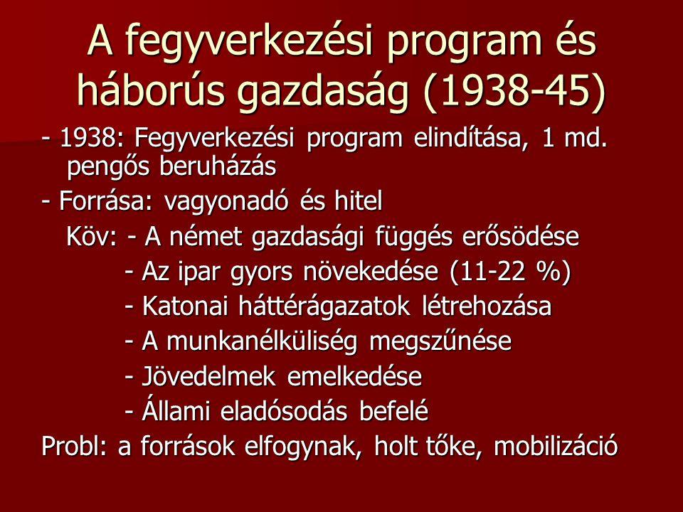 A fegyverkezési program és háborús gazdaság (1938-45) - 1938: Fegyverkezési program elindítása, 1 md. pengős beruházás - Forrása: vagyonadó és hitel K