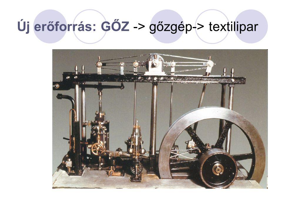 Új erőforrás: GŐZ -> szerszámgépek  Új erőforrás: GŐZ -> közlekedés->  GŐZMOZDONY  GŐZHAJÓ, 1807.