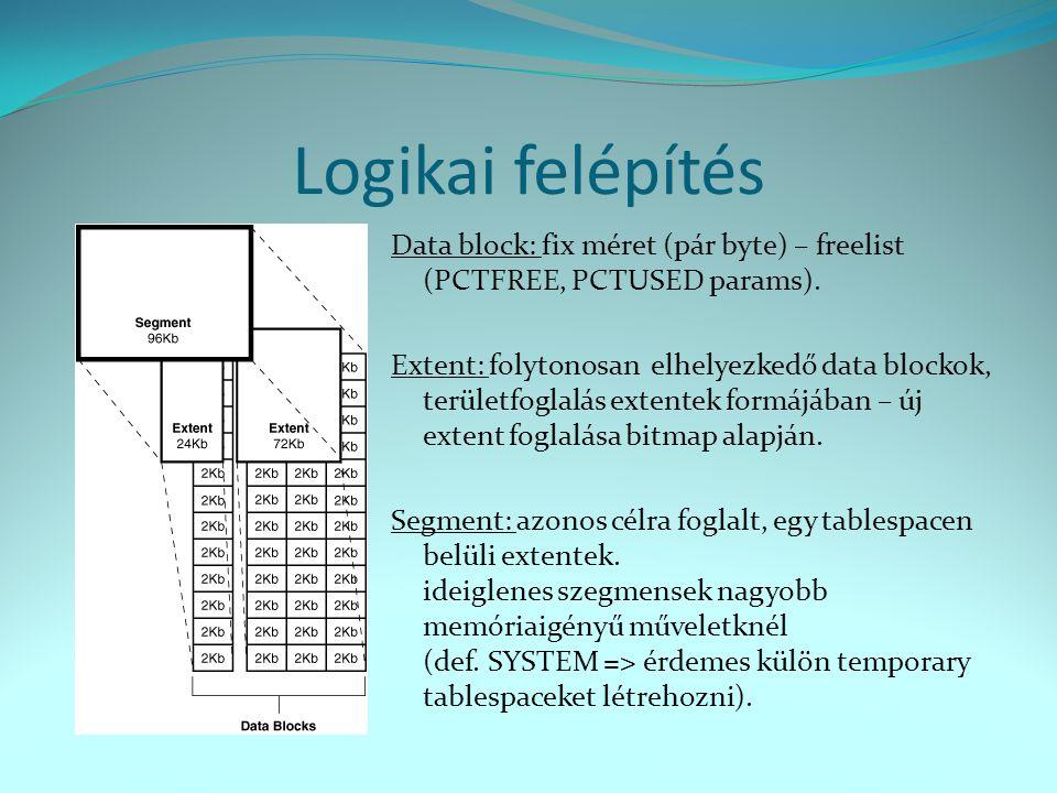 Logikai felépítés Data block: fix méret (pár byte) – freelist (PCTFREE, PCTUSED params). Extent: folytonosan elhelyezkedő data blockok, területfoglalá