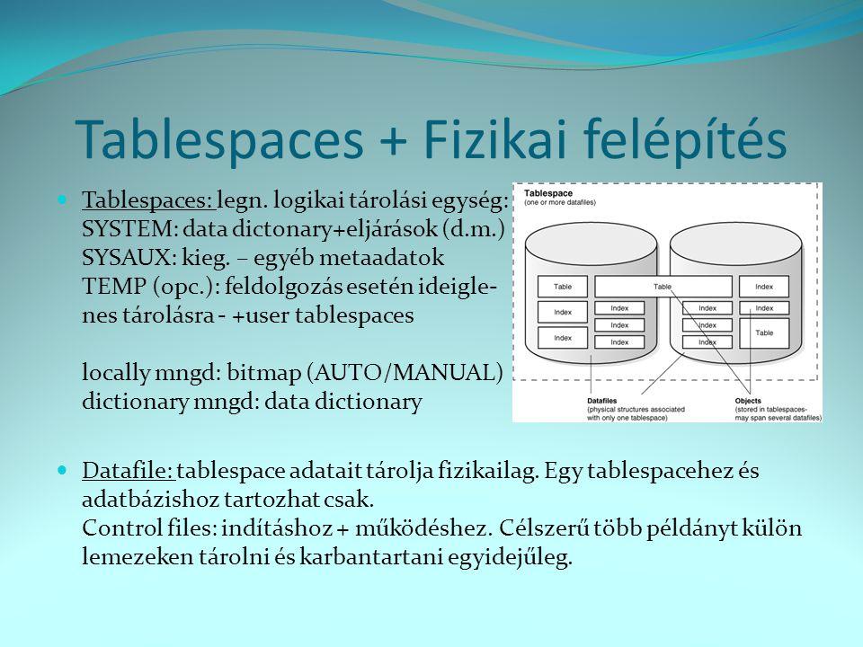 Tablespaces + Fizikai felépítés  Tablespaces: legn. logikai tárolási egység: SYSTEM: data dictonary+eljárások (d.m.) SYSAUX: kieg. – egyéb metaadatok