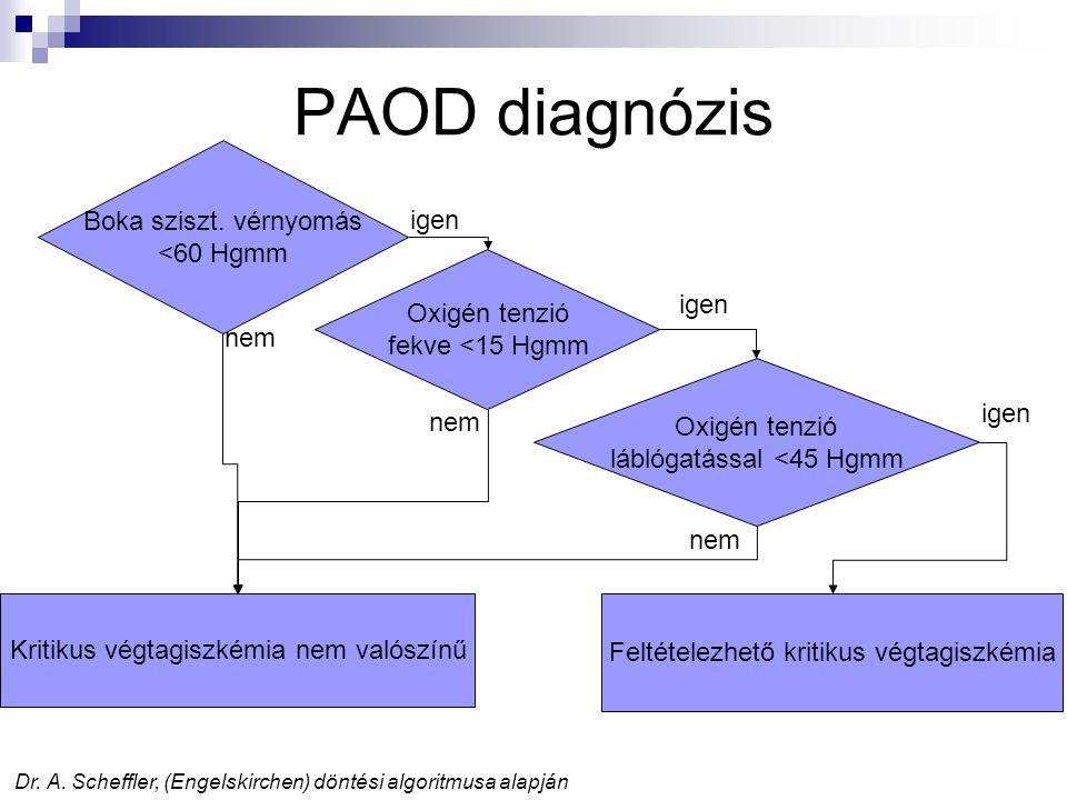 PAOD diagnózis Boka sziszt.