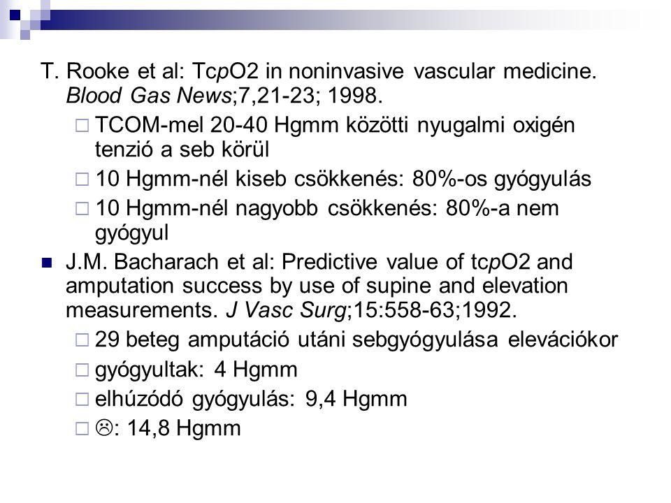 T.Rooke et al: TcpO2 in noninvasive vascular medicine.