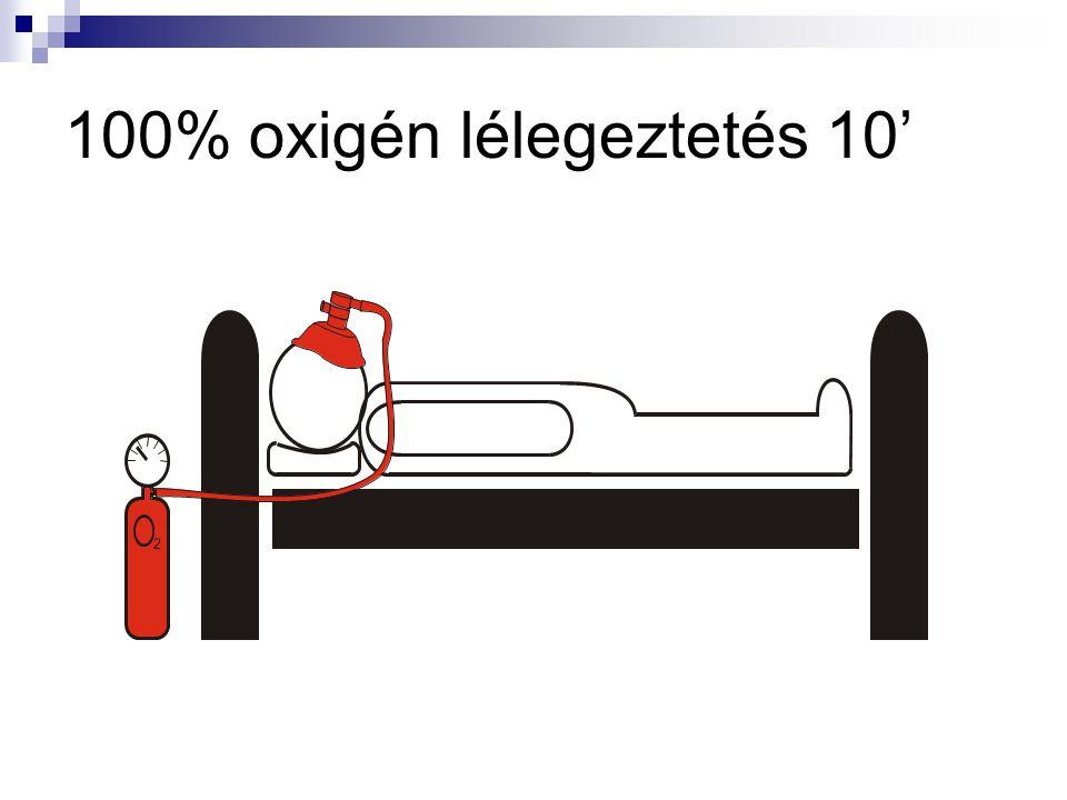 100% oxigén lélegeztetés 10' 2