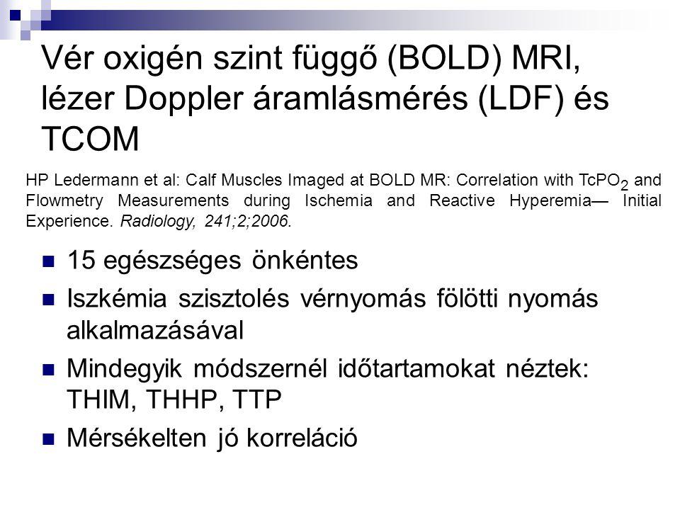 Vér oxigén szint függő (BOLD) MRI, lézer Doppler áramlásmérés (LDF) és TCOM  15 egészséges önkéntes  Iszkémia szisztolés vérnyomás fölötti nyomás alkalmazásával  Mindegyik módszernél időtartamokat néztek: THIM, THHP, TTP  Mérsékelten jó korreláció HP Ledermann et al: Calf Muscles Imaged at BOLD MR: Correlation with TcPO 2 and Flowmetry Measurements during Ischemia and Reactive Hyperemia— Initial Experience.