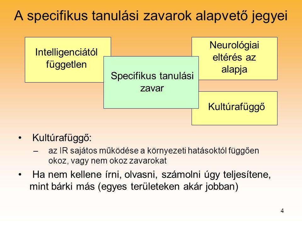 4 Intelligenciától független Neurológiai eltérés az alapja Specifikus tanulási zavar Kultúrafüggő A specifikus tanulási zavarok alapvető jegyei • Kult