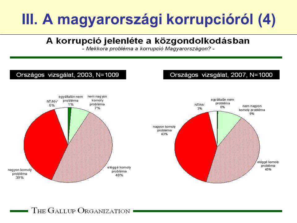 III. A magyarországi korrupcióról (4)