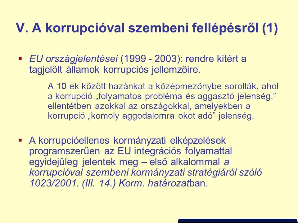 V. A korrupcióval szembeni fellépésről (1)  EU országjelentései (1999 - 2003): rendre kitért a tagjelölt államok korrupciós jellemzőire. A 10-ek közö
