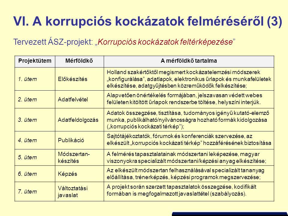 VI.A korrupciós kockázatok felméréséről (3) ProjektütemMérföldkőA mérföldkő tartalma 1.