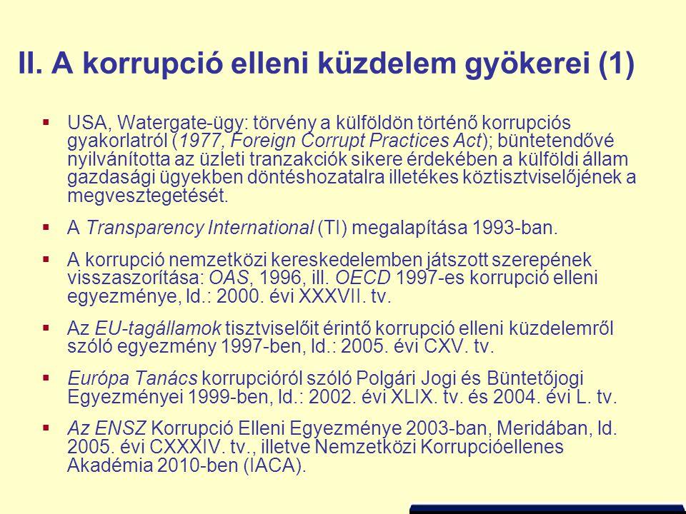 IV.Antikorrupciós kihívások  Külső nyomás  Transparency Working Group – TWG,  EU (ld.