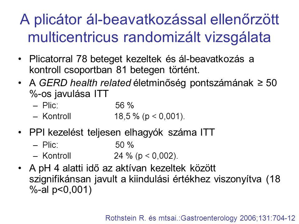 A plicátor ál-beavatkozással ellenőrzött multicentricus randomizált vizsgálata •Plicatorral 78 beteget kezeltek és ál-beavatkozás a kontroll csoportban 81 betegen történt.