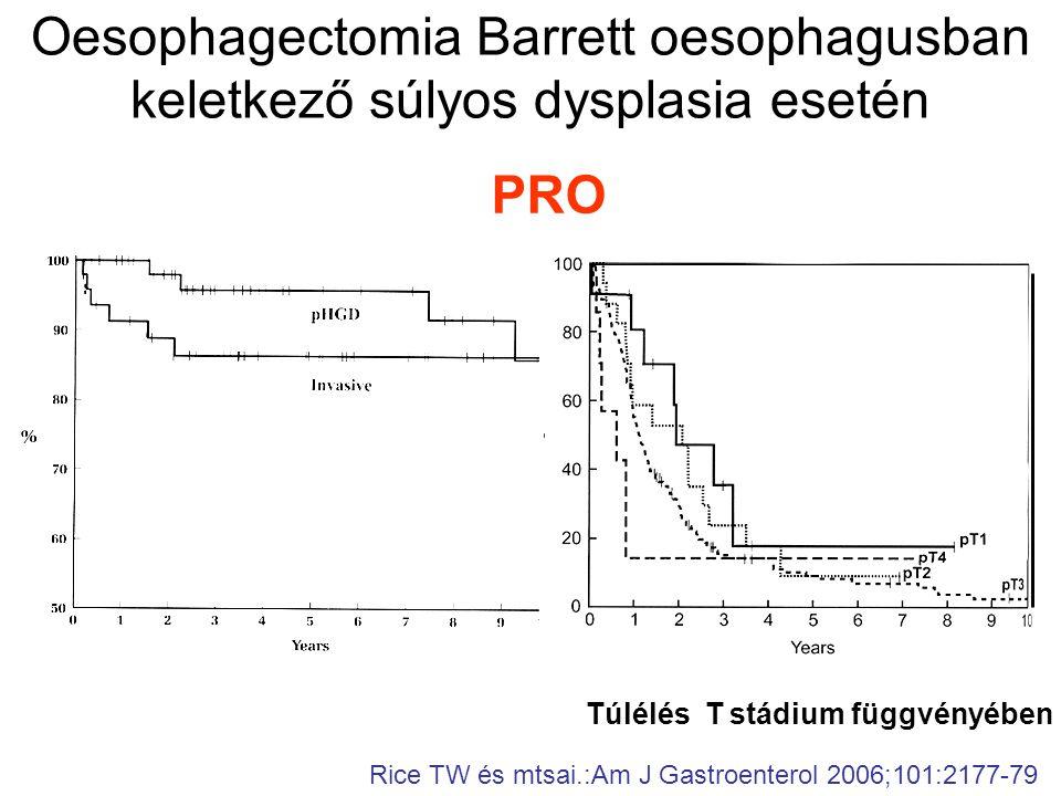 Oesophagectomia Barrett oesophagusban keletkező súlyos dysplasia esetén PRO Túlélés T stádium függvényében Rice TW és mtsai.:Am J Gastroenterol 2006;1