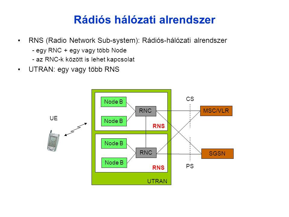 Rádiós hálózati alrendszer Node B RNC RNS Node B RNC RNS UTRAN MSC/VLR SGSN •RNS (Radio Network Sub-system): Rádiós-hálózati alrendszer - egy RNC + egy vagy több Node - az RNC-k között is lehet kapcsolat •UTRAN: egy vagy több RNS CS PS UE