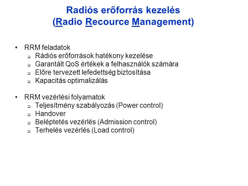 Radiós erőforrás kezelés (Radio Recource Management) •RRM feladatok  Rádiós erőforrások hatékony kezelése  Garantált QoS értékek a felhasználók számára  Előre tervezett lefedettség biztosítása  Kapacitás optimalizálás •RRM vezérlési folyamatok  Teljesítmény szabályozás (Power control)  Handover  Beléptetés vezérlés (Admission control)  Terhelés vezérlés (Load control)