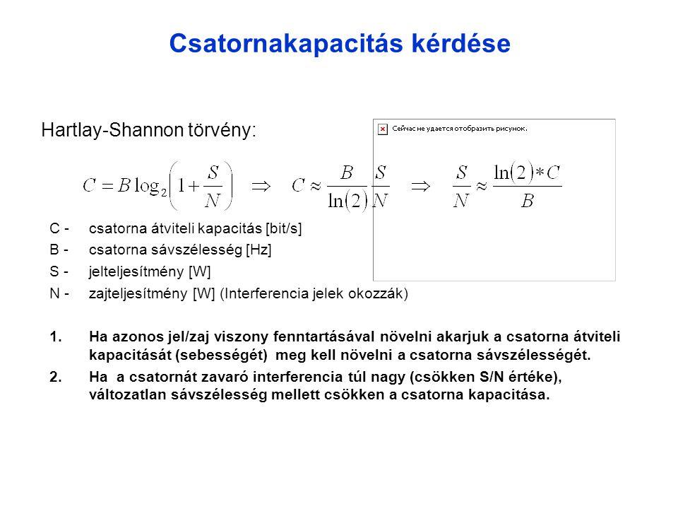 Csatornakapacitás kérdése C -csatorna átviteli kapacitás [bit/s] B -csatorna sávszélesség [Hz] S - jelteljesítmény [W] N - zajteljesítmény [W] (Interferencia jelek okozzák) 1.Ha azonos jel/zaj viszony fenntartásával növelni akarjuk a csatorna átviteli kapacitását (sebességét) meg kell növelni a csatorna sávszélességét.