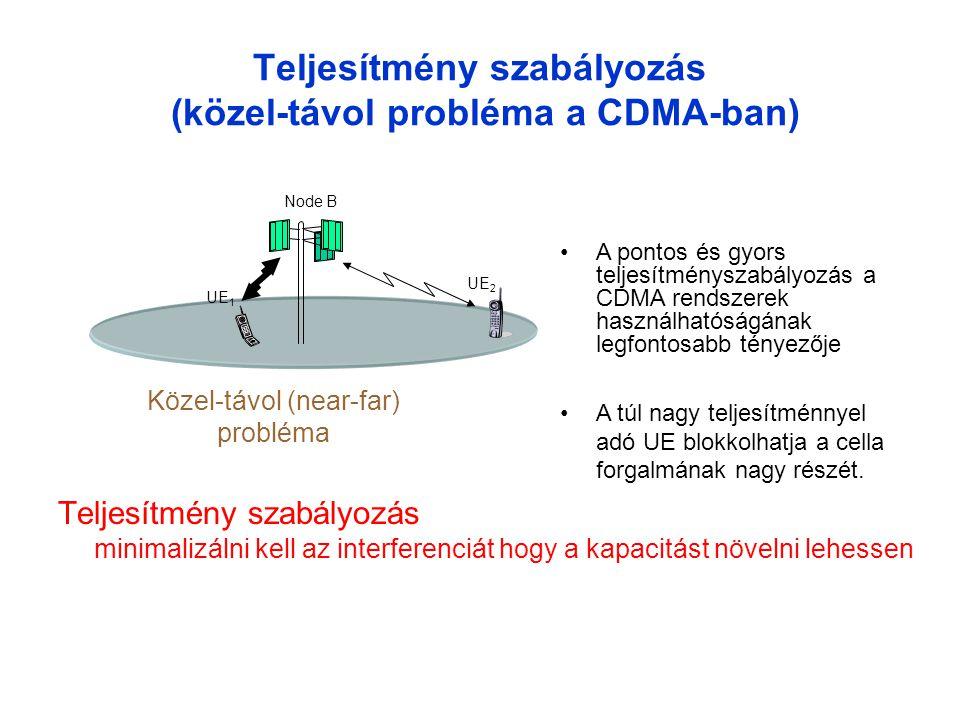 Teljesítmény szabályozás (közel-távol probléma a CDMA-ban) UE 2 UE 1 Node B •A pontos és gyors teljesítményszabályozás a CDMA rendszerek használhatóságának legfontosabb tényezője •A túl nagy teljesítménnyel adó UE blokkolhatja a cella forgalmának nagy részét.