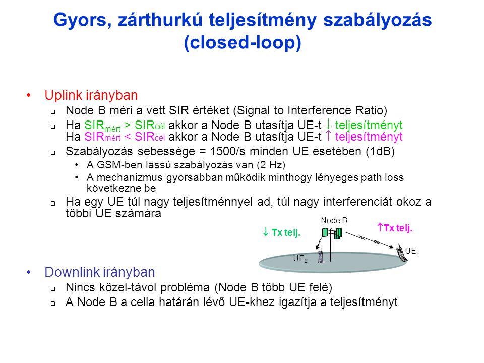 Gyors, zárthurkú teljesítmény szabályozás (closed-loop) •Uplink irányban  Node B méri a vett SIR értéket (Signal to Interference Ratio)  Ha SIR mért > SIR cél akkor a Node B utasítja UE-t  teljesítményt Ha SIR mért < SIR cél akkor a Node B utasítja UE-t  teljesítményt  Szabályozás sebessége = 1500/s minden UE esetében (1dB) •A GSM-ben lassú szabályozás van (2 Hz) •A mechanizmus gyorsabban működik minthogy lényeges path loss következne be  Ha egy UE túl nagy teljesítménnyel ad, túl nagy interferenciát okoz a többi UE számára •Downlink irányban  Nincs közel-távol probléma (Node B több UE felé)  A Node B a cella határán lévő UE-khez igazítja a teljesítményt UE 2 UE 1 Node B  Tx telj.