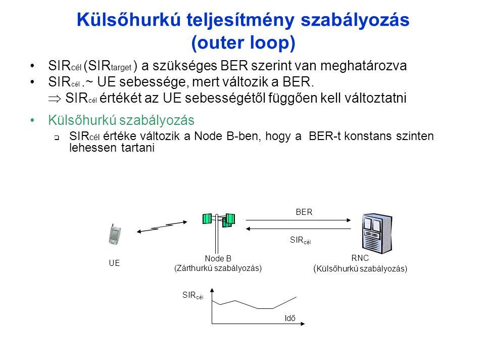 Külsőhurkú teljesítmény szabályozás (outer loop) •SIR cél (SIR target ) a szükséges BER szerint van meghatározva •SIR cél.~ UE sebessége, mert változik a BER.