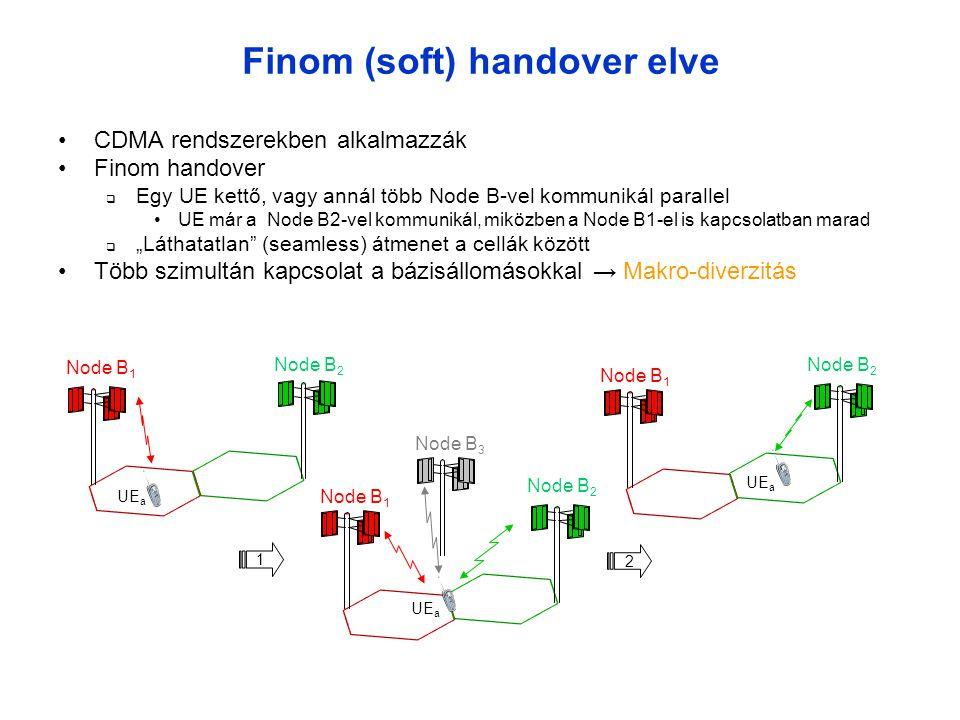 """Finom (soft) handover elve •CDMA rendszerekben alkalmazzák •Finom handover  Egy UE kettő, vagy annál több Node B-vel kommunikál parallel •UE már a Node B2-vel kommunikál, miközben a Node B1-el is kapcsolatban marad  """"Láthatatlan (seamless) átmenet a cellák között •Több szimultán kapcsolat a bázisállomásokkal → Makro-diverzitás Node B 1 Node B 2 1 UE a Node B 1 Node B 2 2 UE a Node B 1 Node B 2 UE a Node B 3"""