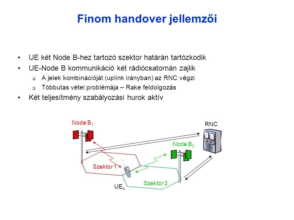 Finom handover jellemzői •UE két Node B-hez tartozó szektor határán tartózkodik •UE-Node B kommunikáció két rádiócsatornán zajlik  A jelek kombinációját (uplink irányban) az RNC végzi  Többutas vétel problémája – Rake feldolgozás •Két teljesítmény szabályozási hurok aktív Szektor 1 Szektor 2 RNC Node B 1 UE a Node B 2