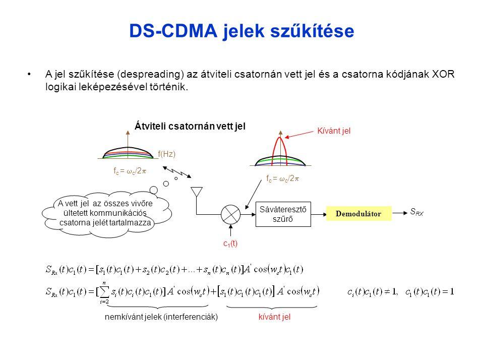 DS-CDMA jelek szűkítése f(Hz) Kívánt jel f c =  c /2  c 1 (t) f c =  c /2  Sáváteresztő szűrő A vett jel az összes vivőre ültetett kommunikációs csatorna jelét tartalmazza •A jel szűkítése (despreading) az átviteli csatornán vett jel és a csatorna kódjának XOR logikai leképezésével történik.