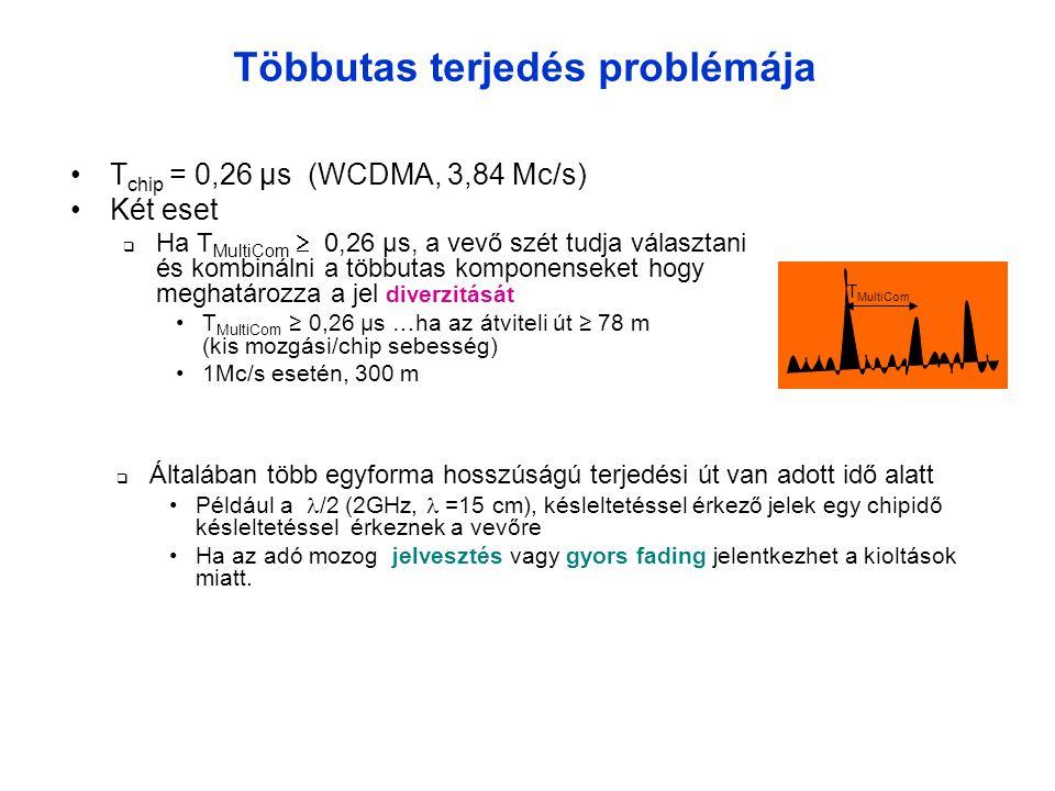 Többutas terjedés problémája •T chip = 0,26 µs (WCDMA, 3,84 Mc/s) •Két eset  Ha T MultiCom  0,26 µs, a vevő szét tudja választani és kombinálni a többutas komponenseket hogy meghatározza a jel diverzitását •T MultiCom ≥ 0,26 µs …ha az átviteli út ≥ 78 m (kis mozgási/chip sebesség) •1Mc/s esetén, 300 m T MultiCom  Általában több egyforma hosszúságú terjedési út van adott idő alatt •Például a  /2 (2GHz,  =15 cm), késleltetéssel érkező jelek egy chipidő késleltetéssel érkeznek a vevőre •Ha az adó mozog jelvesztés vagy gyors fading jelentkezhet a kioltások miatt.