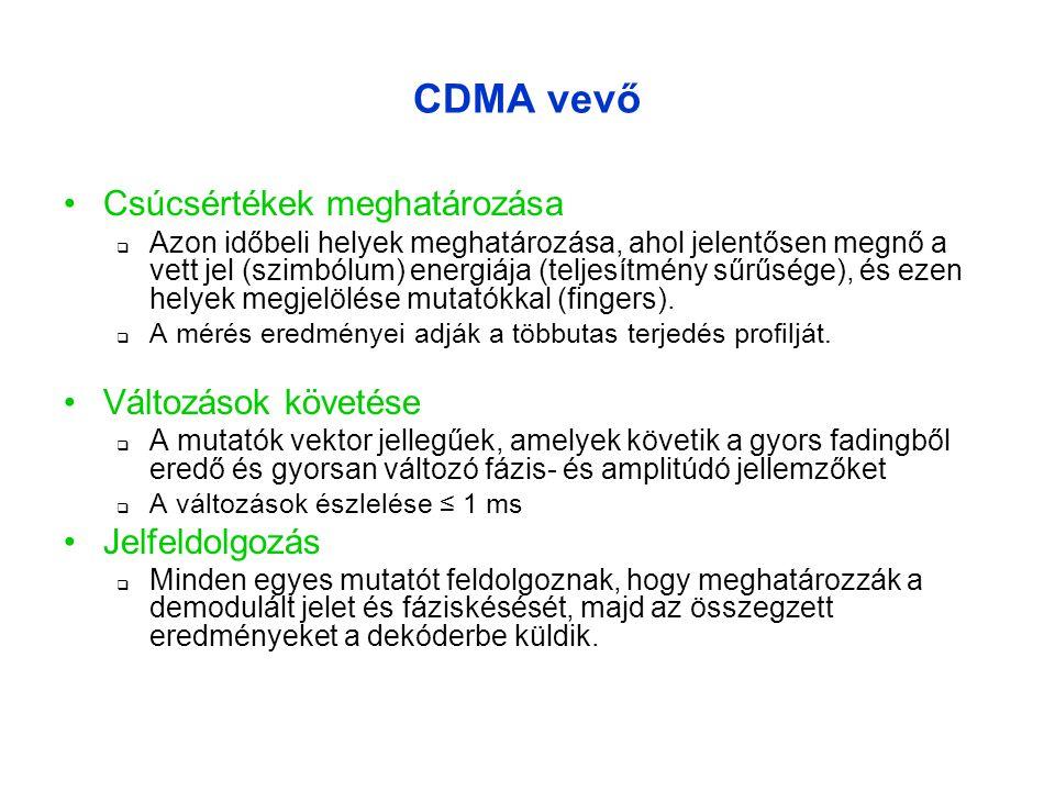 CDMA vevő •Csúcsértékek meghatározása  Azon időbeli helyek meghatározása, ahol jelentősen megnő a vett jel (szimbólum) energiája (teljesítmény sűrűsége), és ezen helyek megjelölése mutatókkal (fingers).