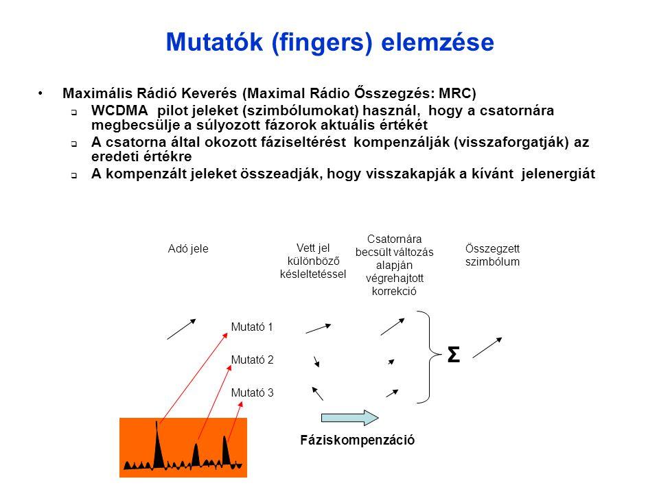 Mutatók (fingers) elemzése Mutató 1 Mutató 2 Mutató 3 Adó jele Vett jel különböző késleltetéssel Csatornára becsült változás alapján végrehajtott korrekció Összegzett szimbólum •Maximális Rádió Keverés (Maximal Rádio Ősszegzés: MRC)  WCDMA pilot jeleket (szimbólumokat) használ, hogy a csatornára megbecsülje a súlyozott fázorok aktuális értékét  A csatorna által okozott fáziseltérést kompenzálják (visszaforgatják) az eredeti értékre  A kompenzált jeleket összeadják, hogy visszakapják a kívánt jelenergiát Σ Fáziskompenzáció