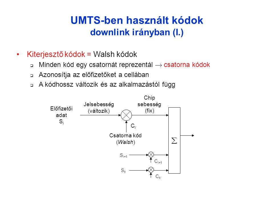 UMTS-ben használt kódok downlink irányban (I.) Előfizetői adat S i Csatorna kód (Walsh) Jelsebesség (változik) Chip sebesség (fix) •Kiterjesztő kódok = Walsh kódok  Minden kód egy csatornát reprezentál  csatorna kódok  Azonosítja az előfizetőket a cellában  A kódhossz változik és az alkalmazástól függ CiCi  C i+1 S i+1 CkCk SkSk
