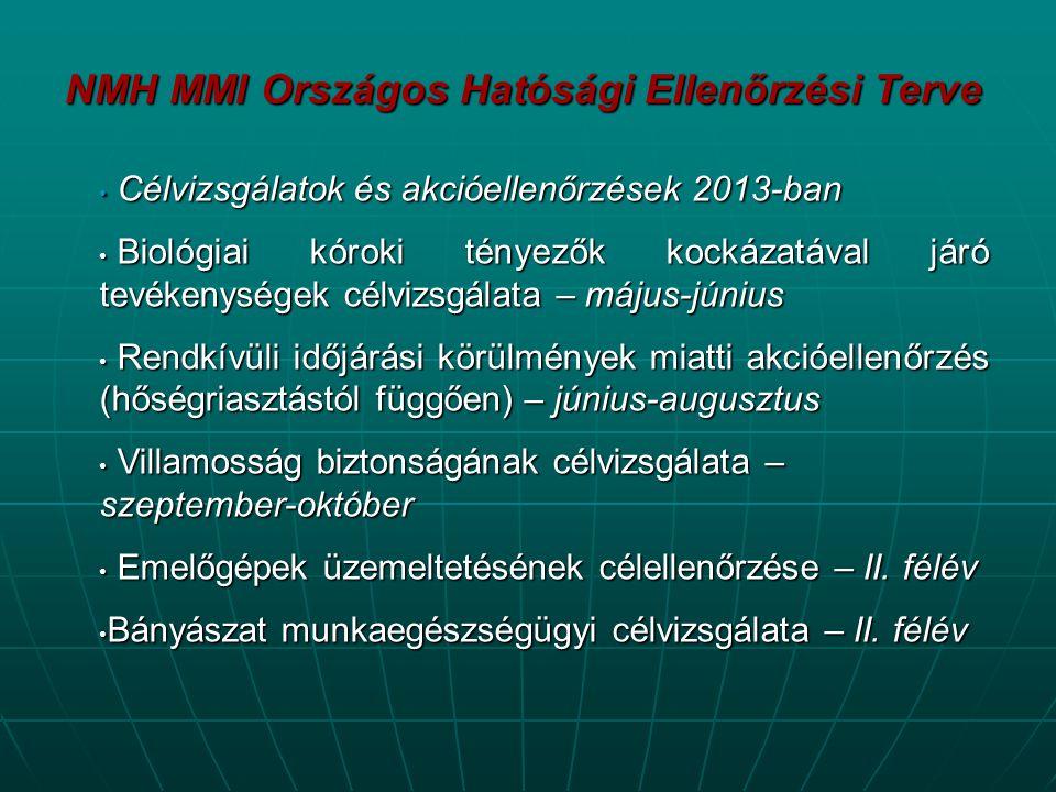 NMH MMI Országos Hatósági Ellenőrzési Terve • Célvizsgálatok és akcióellenőrzések 2013-ban • Biológiai kóroki tényezők kockázatával járó tevékenységek