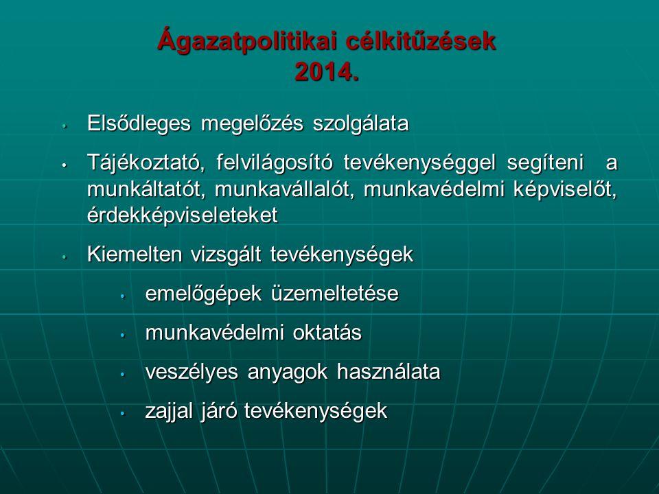 Ágazatpolitikai célkitűzések 2014. • Elsődleges megelőzés szolgálata • Tájékoztató, felvilágosító tevékenységgel segíteni a munkáltatót, munkavállalót