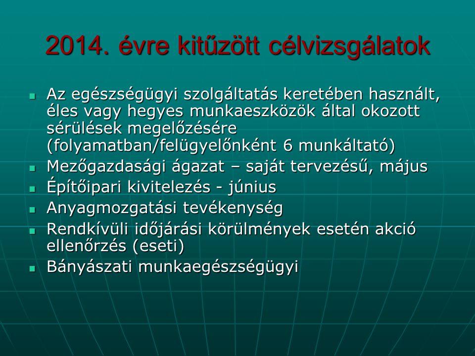 2014. évre kitűzött célvizsgálatok  Az egészségügyi szolgáltatás keretében használt, éles vagy hegyes munkaeszközök által okozott sérülések megelőzés