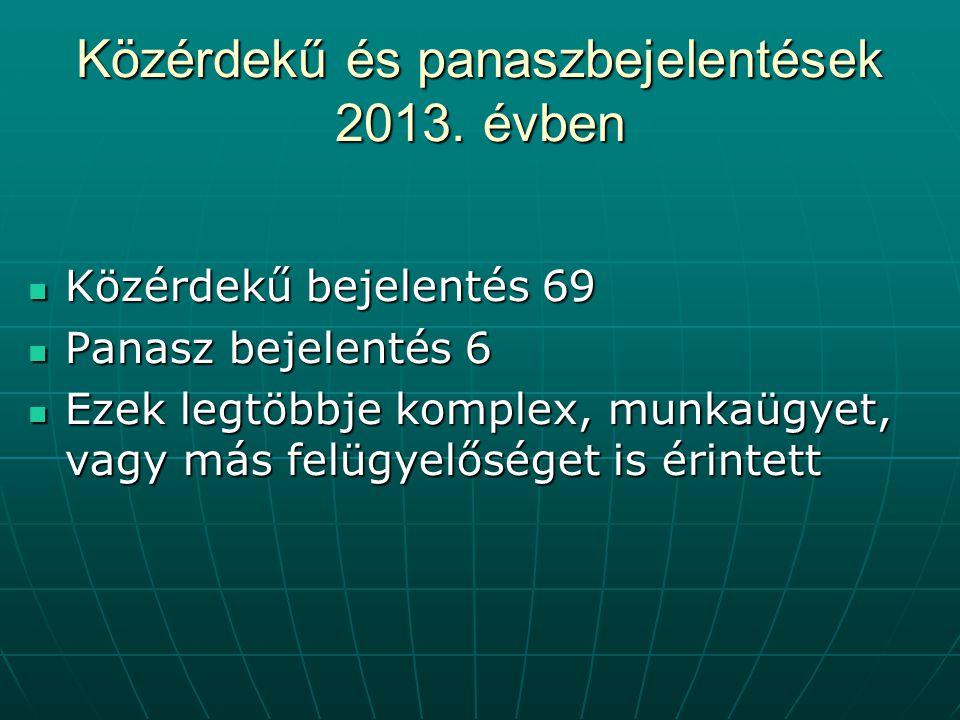 Közérdekű és panaszbejelentések 2013. évben  Közérdekű bejelentés 69  Panasz bejelentés 6  Ezek legtöbbje komplex, munkaügyet, vagy más felügyelősé