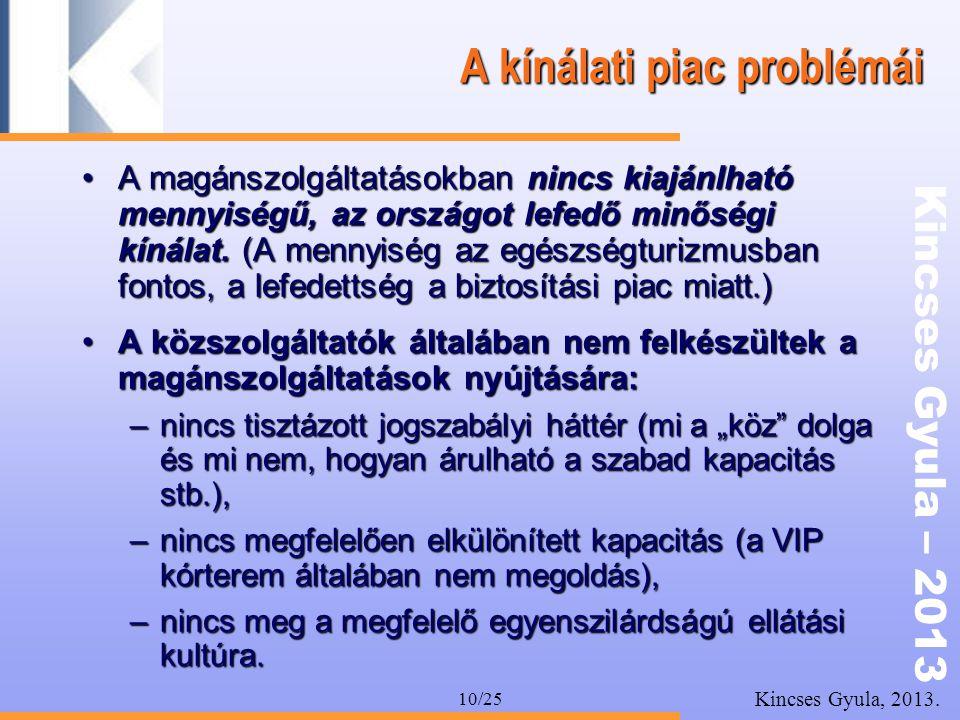 Kincses Gyula – 2013 Kincses Gyula, 2013. 10/25 A kínálati piac problémái •A magánszolgáltatásokban nincs kiajánlható mennyiségű, az országot lefedő m