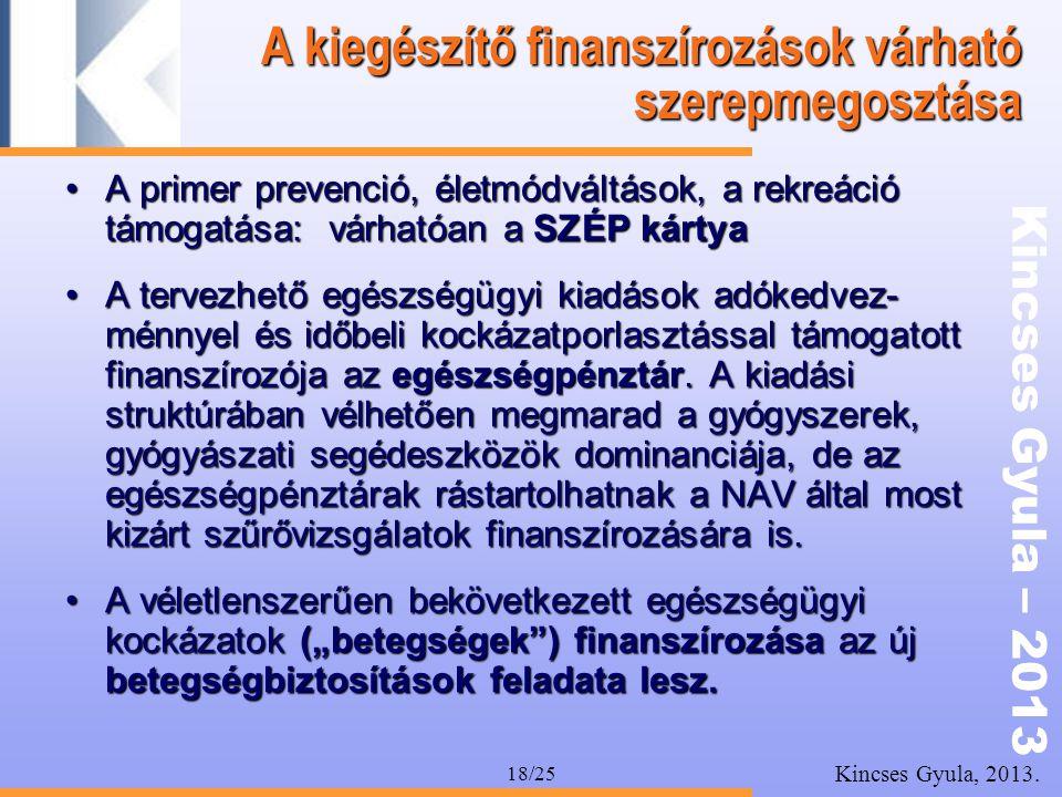 Kincses Gyula – 2013 Kincses Gyula, 2013. 18/25 A kiegészítő finanszírozások várható szerepmegosztása •A primer prevenció, életmódváltások, a rekreác