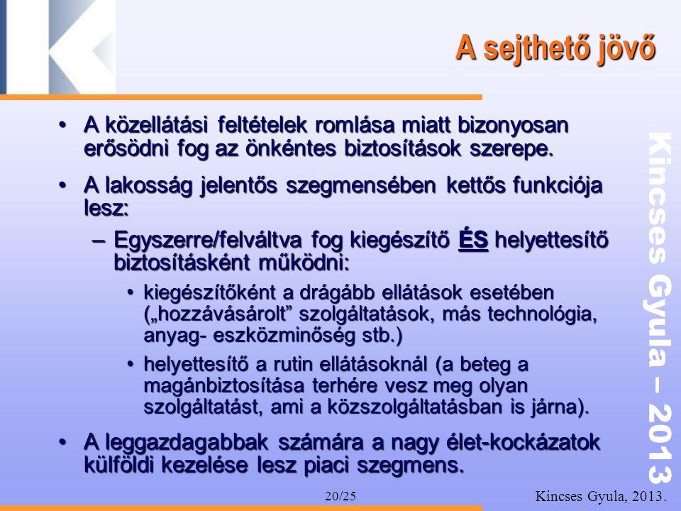Kincses Gyula – 2013 Kincses Gyula, 2013. 20/25 A sejthető jövő •A közellátási feltételek romlása miatt bizonyosan erősödni fog az önkéntes biztosítás