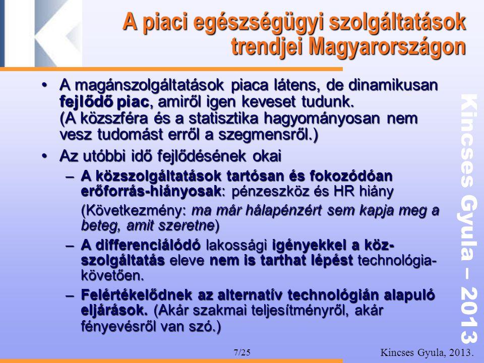 Kincses Gyula – 2013 Kincses Gyula, 2013. 7/25 A piaci egészségügyi szolgáltatások trendjei Magyarországon •A magánszolgáltatások piaca látens, de din
