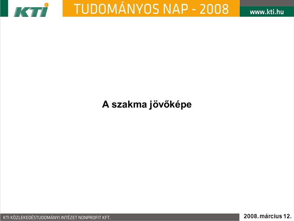 A szakma jövőképe 2008. március 12.