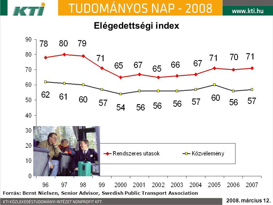 Elégedettségi index Forrás: Bernt Nielsen, Senior Advisor, Swedish Public Transport Association 2008. március 12.