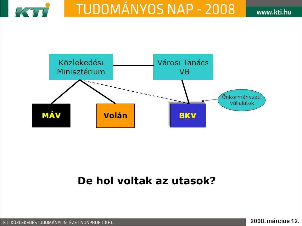 Közlekedési Minisztérium Városi Tanács VB MÁV Volán BKV Önkormányzati vállalatok De hol voltak az utasok? 2008. március 12.