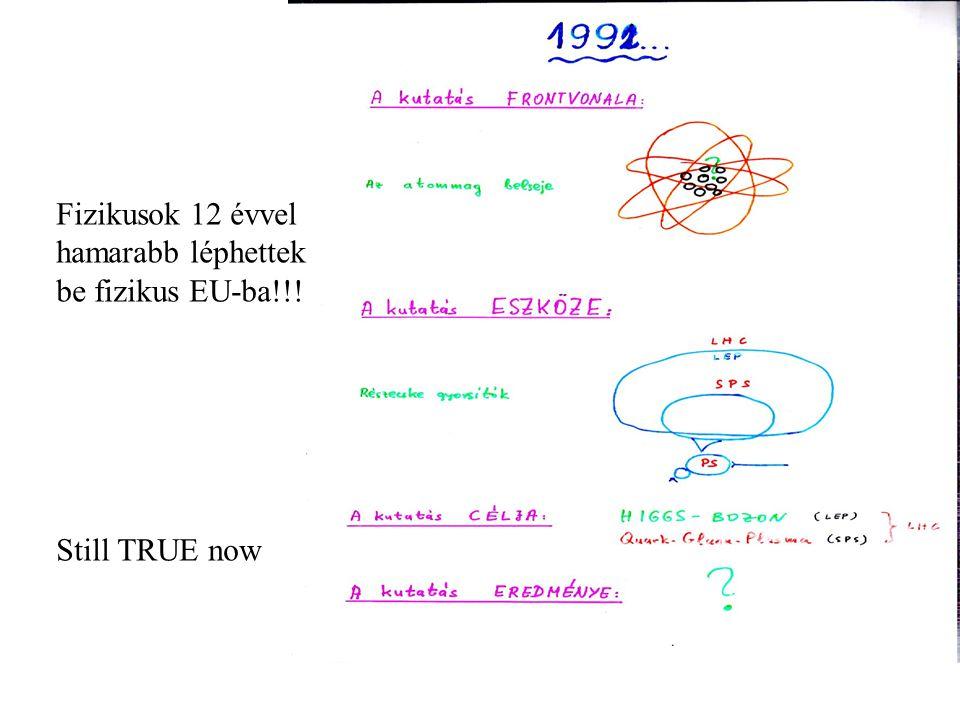 Still TRUE now Fizikusok 12 évvel hamarabb léphettek be fizikus EU-ba!!!