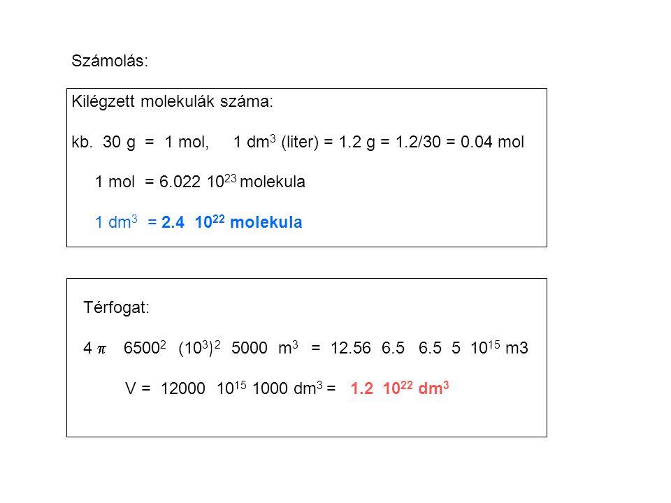 Számolás: Kilégzett molekulák száma: kb.
