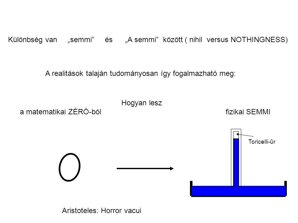"""Különbség van """"semmi és """"A semmi között ( nihil versus NOTHINGNESS) A realitások talaján tudományosan így fogalmazható meg: Hogyan lesz a matematikai ZÉRÓ-ból fizikai SEMMI Toricelli-űr Aristoteles: Horror vacui"""