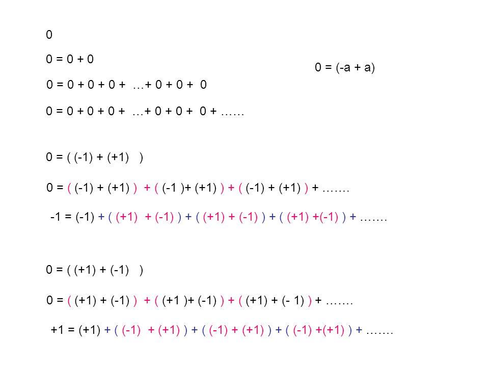 0 0 = 0 + 0 0 = 0 + 0 + 0 + …+ 0 + 0 + 0 0 = 0 + 0 + 0 + …+ 0 + 0 + 0 + …… 0 = (-a + a) 0 = ( (-1) + (+1) ) 0 = ( (-1) + (+1) ) + ( (-1 )+ (+1) ) + ( (-1) + (+1) ) + …….